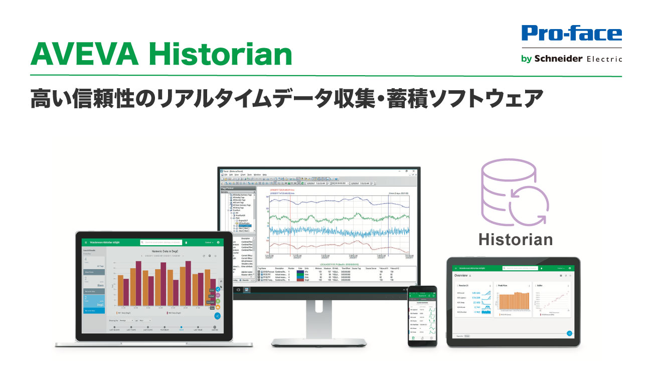 Product Search(プロダクトサーチ)