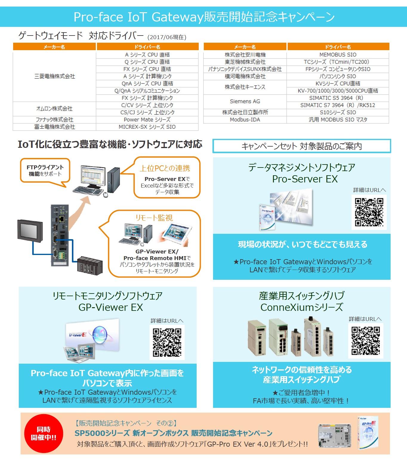 IoT Gatewayキャンペーン詳細2