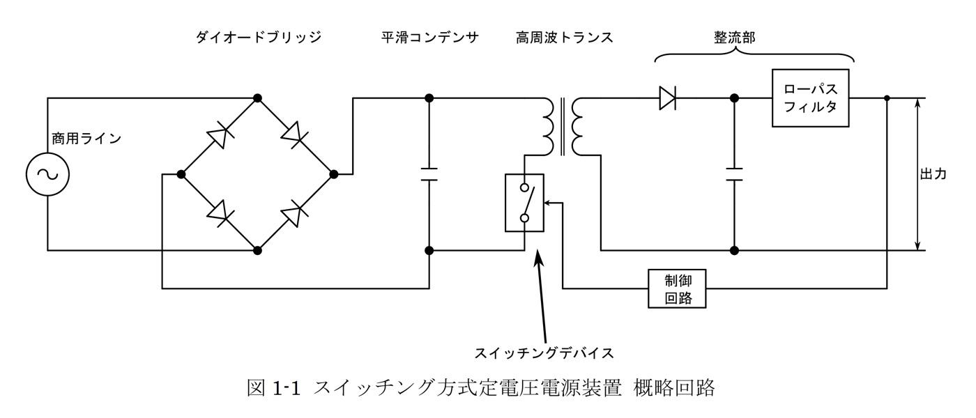 スイッチング方式定電圧電源装置 概略回路