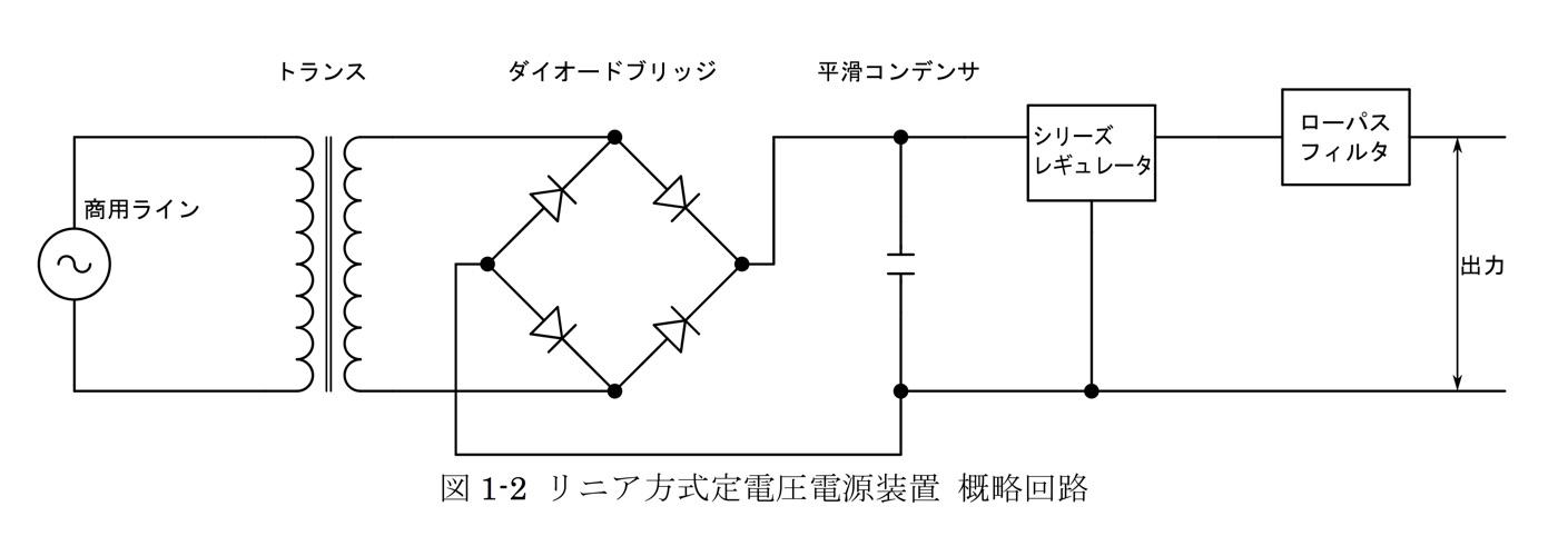 リニア方式定電圧電源装置 概略回路