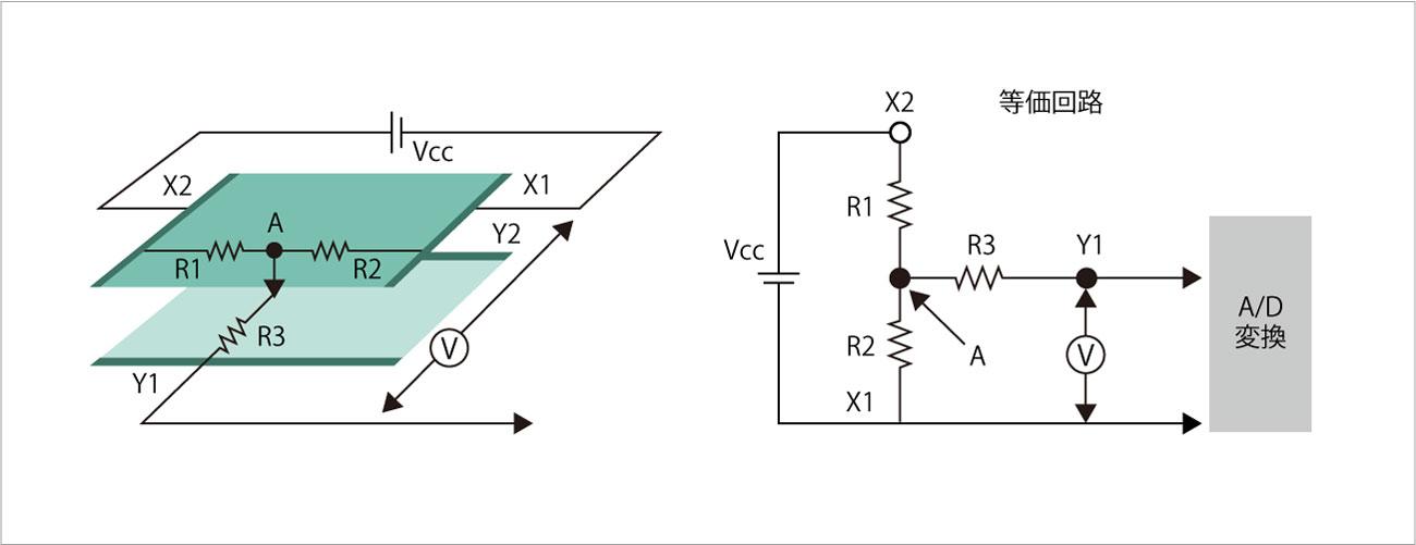 アナログタイプ 4線式