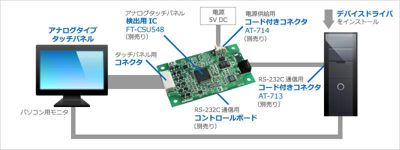 RS-232C対応