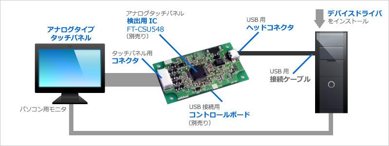 USB対応